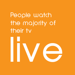 40% of primetime tweets are about television